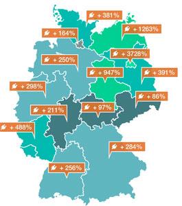 Neue Daten von NewMotion zeigen eine erhebliche Zunahme der Elektro-Ladevorgänge in Stadt und Land
