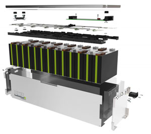 Lithium-Ionen Batterie-System der BMZ Group
