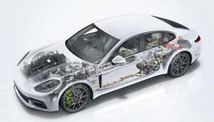 """Zu den als """"weltneu"""" klassifizierten Einzelinnovationen zählt der Plug-in-Hybrid-Antrieb im Porsche Panamera. Bild: Porsche AG"""