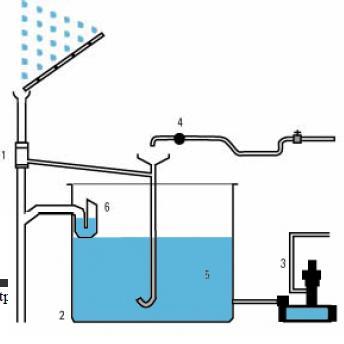 Mediante la utilización de la captación de agua de lluvia