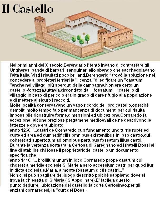 Il Castello poi divenuto zona residenziale agricola