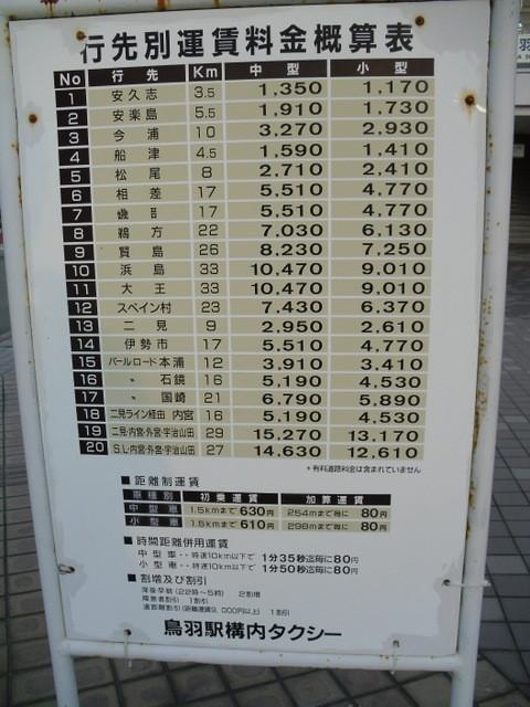 鳥羽駅前タクシーの料金