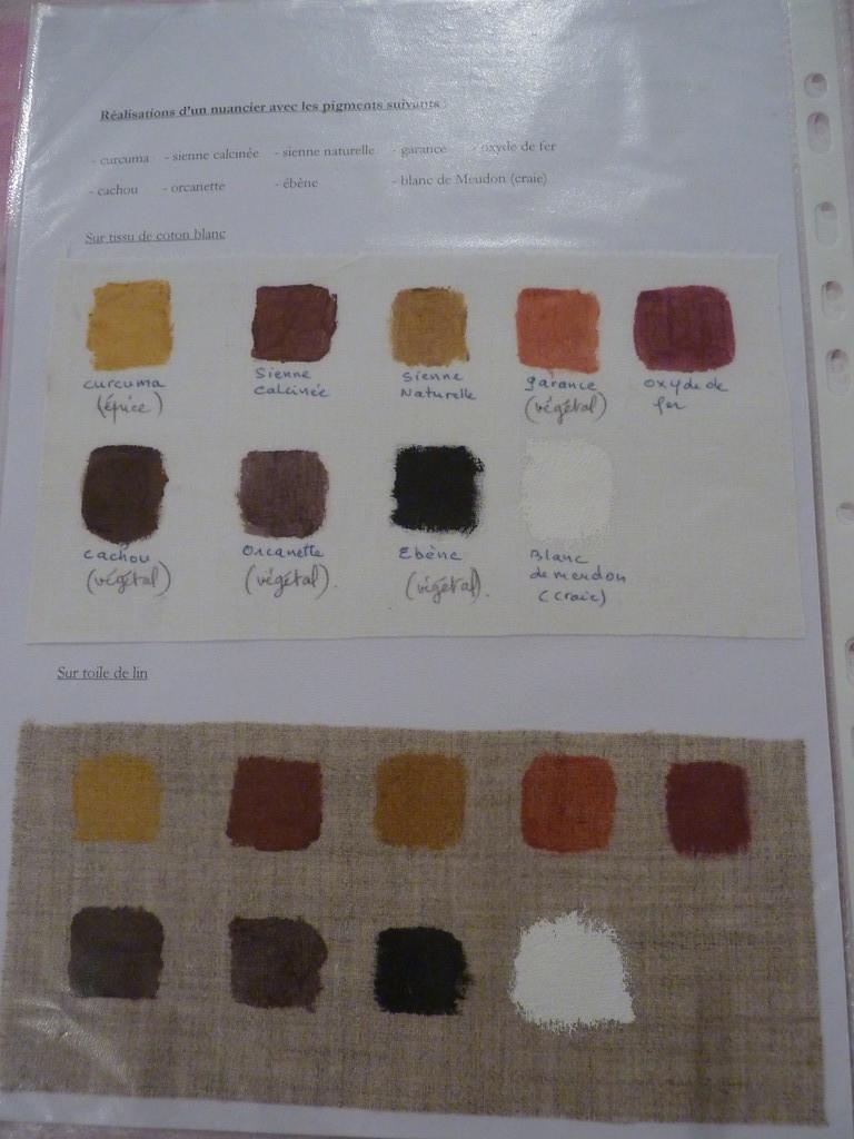 Nuancier des couleurs naturelles sur coton et sur lin