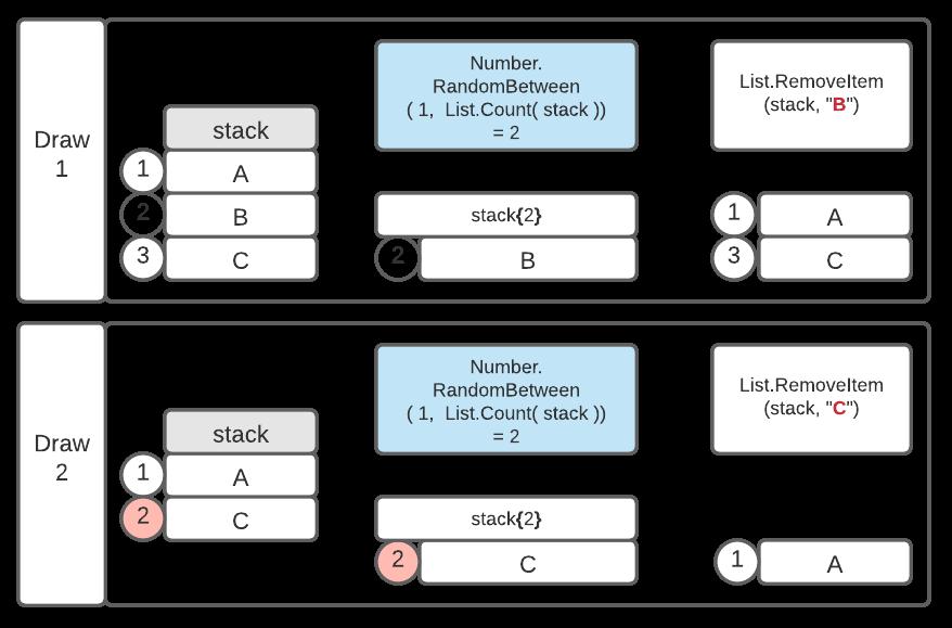 Using Power Query for Data Sampling