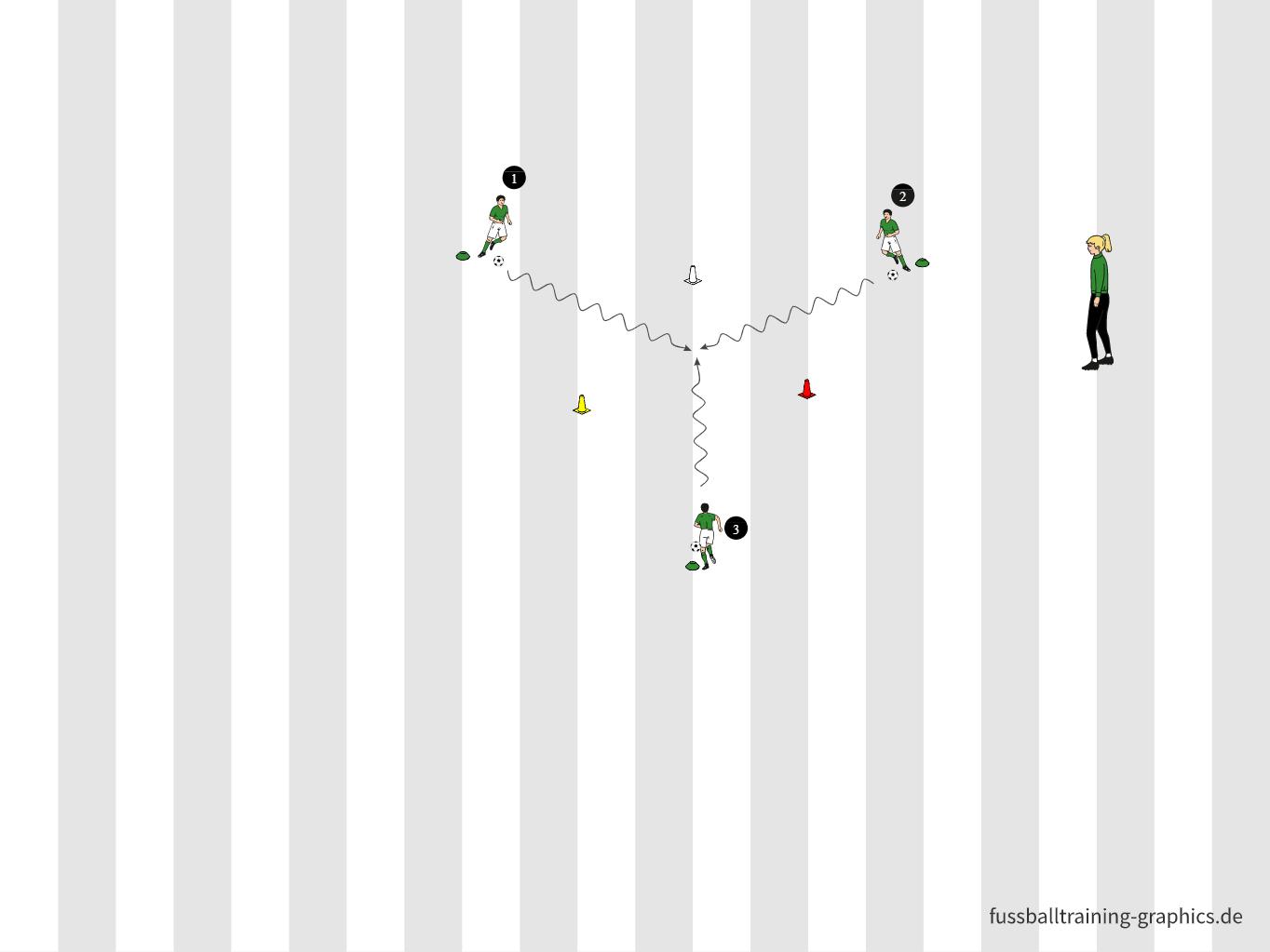 Übung: Dribbling ins farbige Dreieck