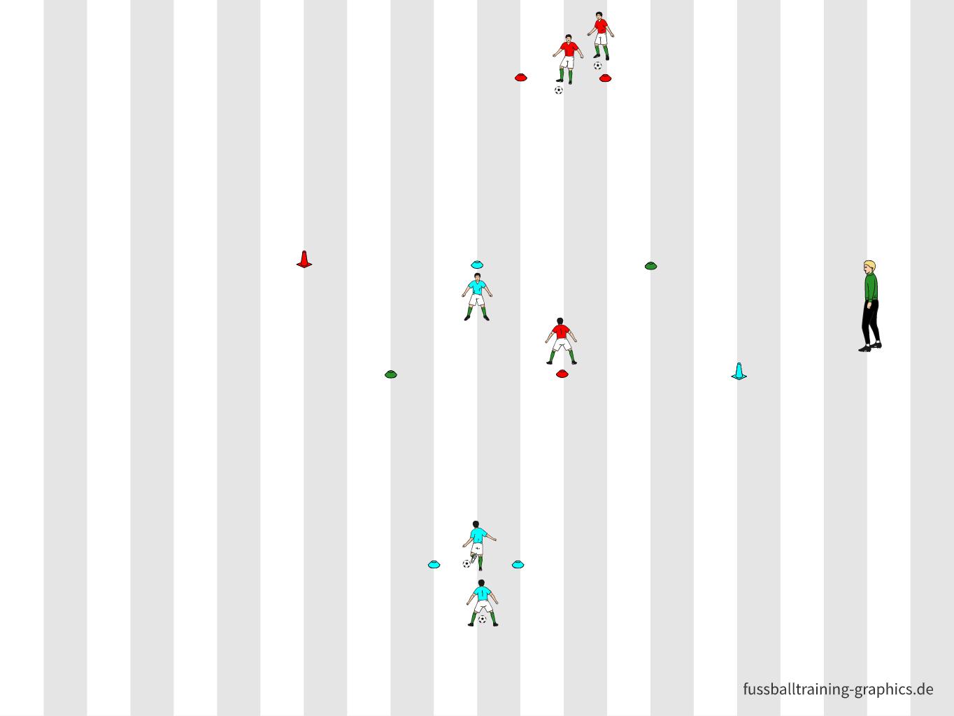 Übung: Ballmitnahme bei Gegenverkehr und Gegnerdruck