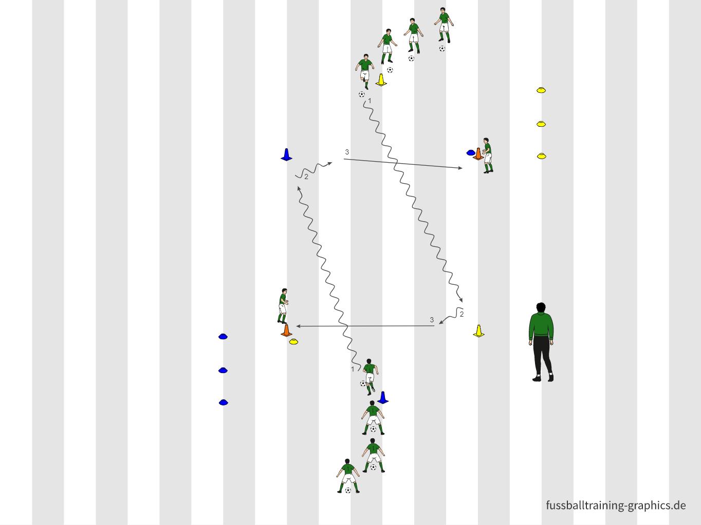 Übung: Ausspielbewegungen im Viereck