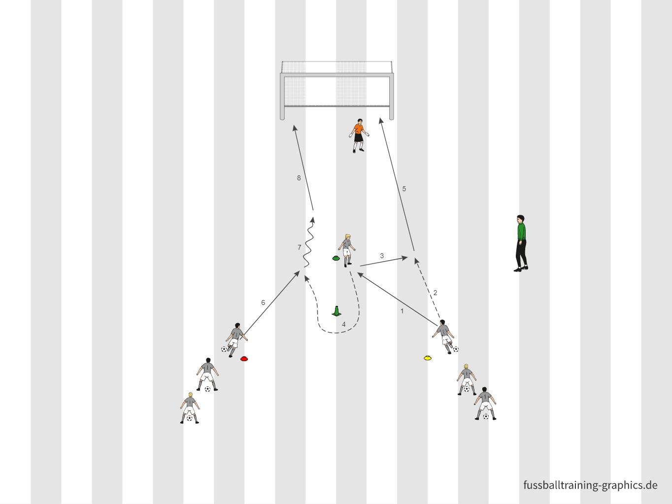 Übung: Torschuss - Klatsch und Tief