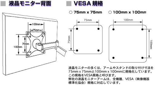 6画面時は 4画面用モニターアーム+2画面用モニターアーム の2台で 合計6台のモニターを取り付けます
