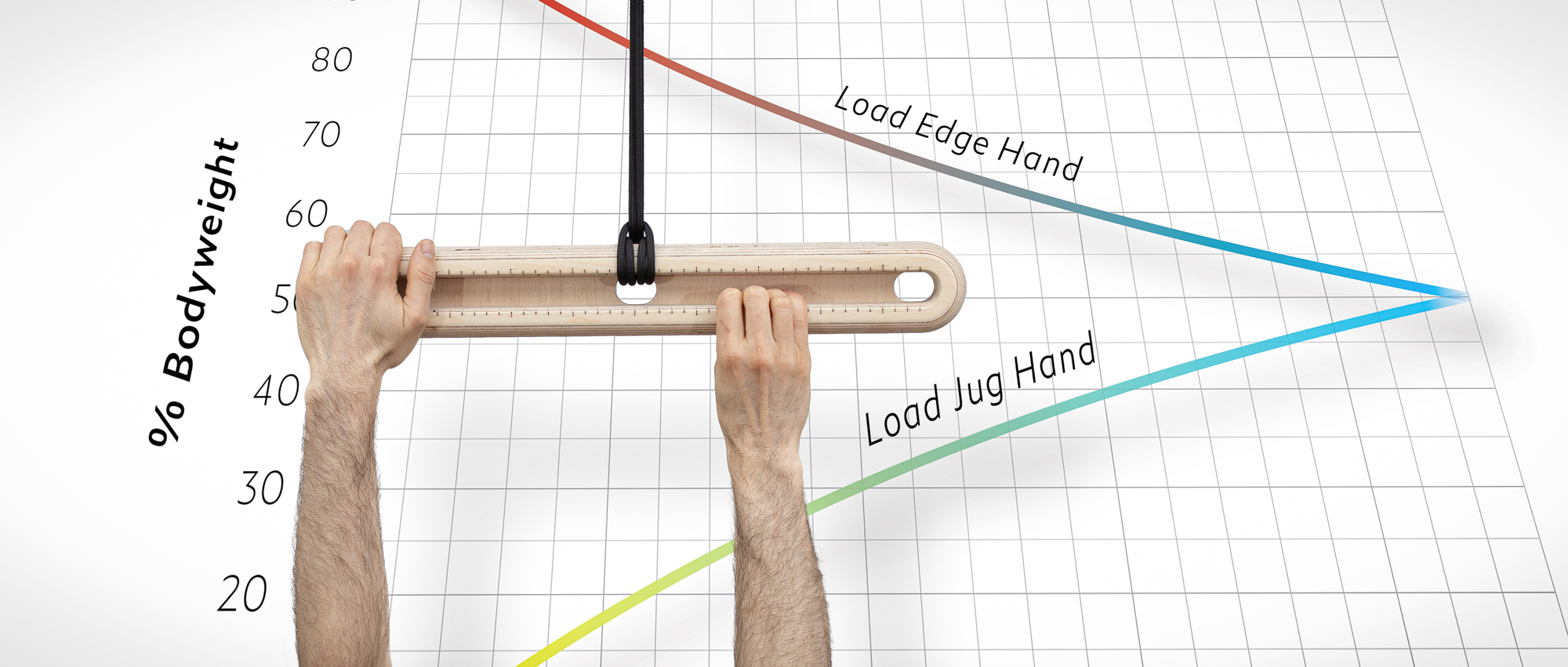 One-Arm Dead Hangs with the Fingerschinder Balance System