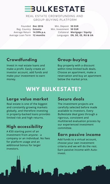 freaky finance, Bulkestate, Immobilien-Crowdinvesting, Infografik