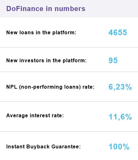 freaky finance, DoFinance, DoFinance Statistik, Februar 2018