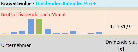 freaky finance, Krawattenlos, Dividenden Kalender Pro +, Dividendensimulator