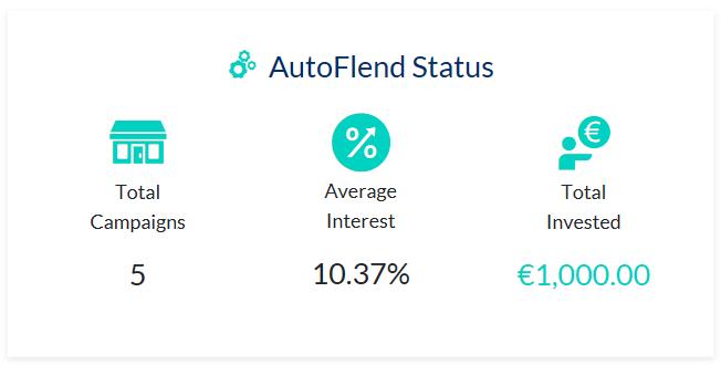 freaky finance, Flender, Platform Overview, P2P-Update 2019, Kennzahlen, Statistiken