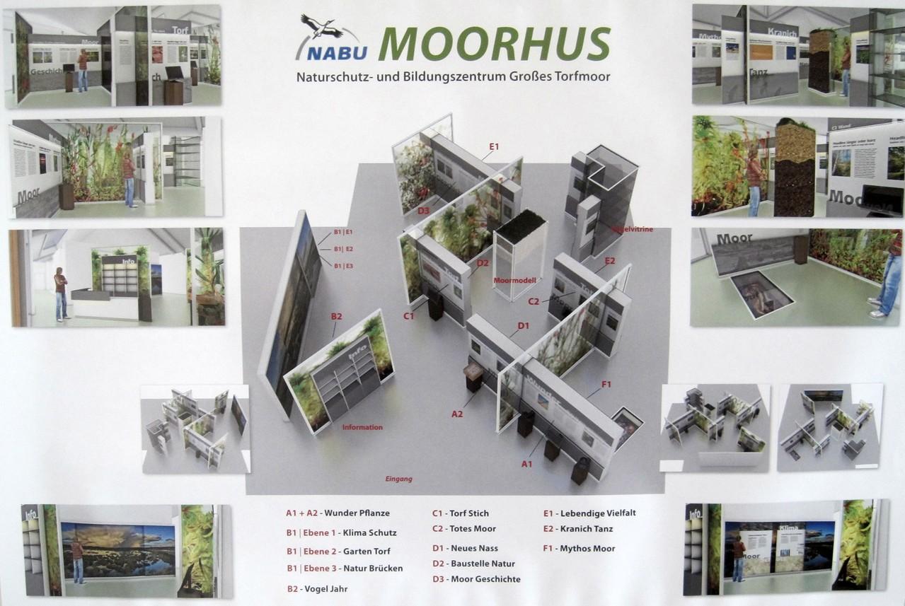 Grafik der Dauerausstellung im Moorhus