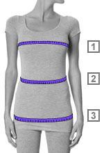 Kleidergröße ermitteln