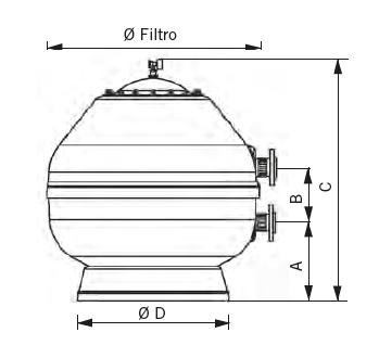 Dimensioni filtri per piscine Vesuvio