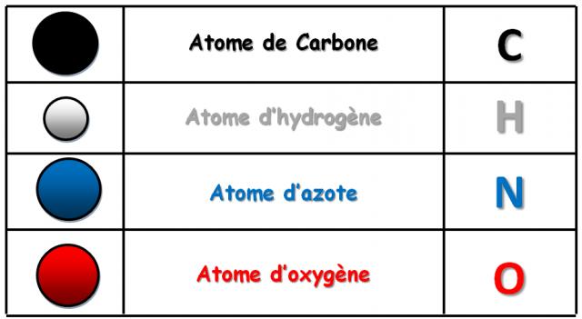 Formules Chimiques Des Molecules Site De Salle321