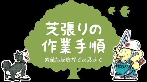 芝生張り(張り替え)の作業手順【門西造園】浜松・湖西・磐田・豊橋