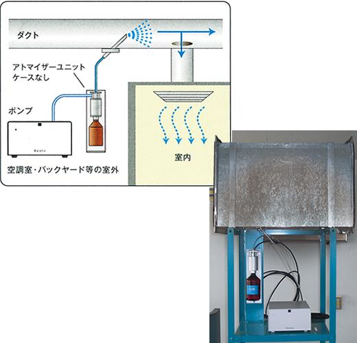 空調ダクトを利用するタイプ:アロマオイルとディフューザー