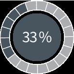 Nanoprotect GmbH - Rewitec Beschichtungstechnologie - 33% weniger Reibung  in Getrieben und Lagern