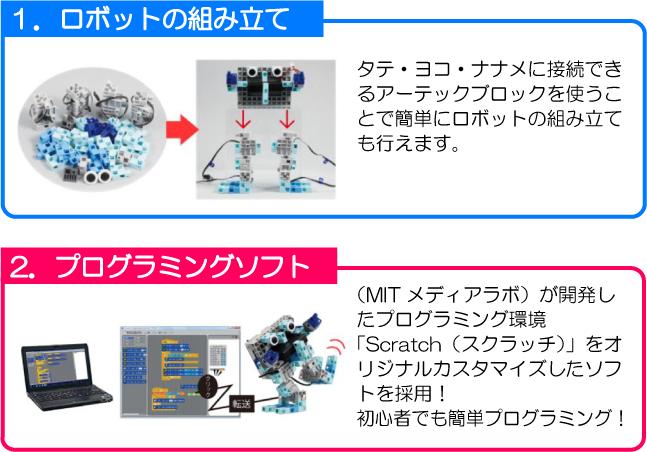 ロボットの組み立て、プログラミングソフト