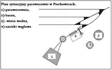 Zabudowania MDp Piechowice. Źródło- opracowanie własne.