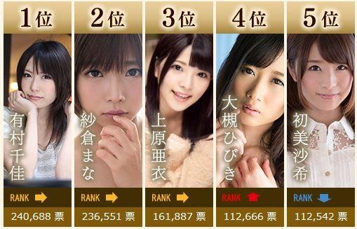 店舗の女優売上でいくと上原さんを抑えるのは、かなりディープな人気がありそうですね。大槻さんはDVDのほうでも人気上昇中です!