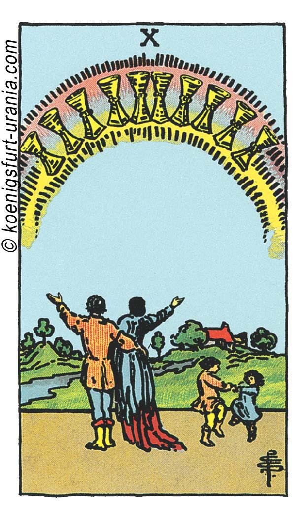Zehn der Kelche im Tarot: für Liebe, Beruf, Seelenpartner & Dualseelen