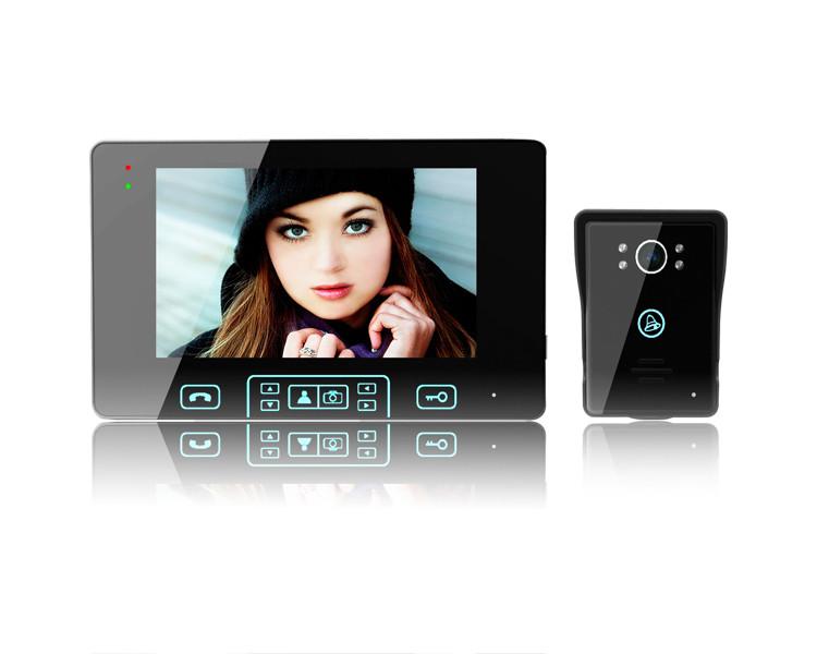 digitale t rspione beratung 19 modelle innovative kamera systeme. Black Bedroom Furniture Sets. Home Design Ideas