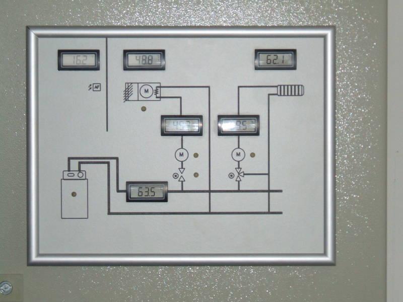 Anzeigetableau für Temperaturen und Betriebszustände