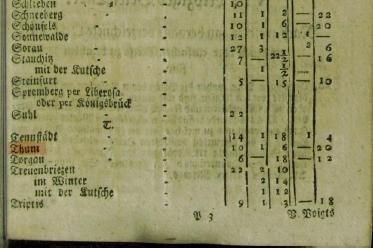 Abbildung 4: Entfernungen und Personenbeförderungstarife 1755 (SLUB Dresden)