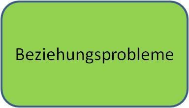 Beziehungsprobleme, Krisen und Konflikte mit Hypnosetherapie bewältigen