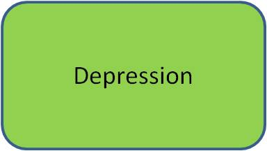 Depressionen und Hypnose