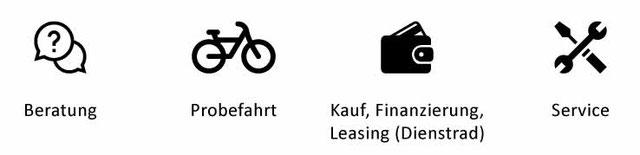 Beratung, Probefahrt, Service, Kauf, Finanzierung und Leasing in der e-motion e-Bike Welt Nürnberg