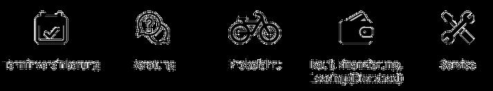In 5 Schritten zu Ihrem e-Bike