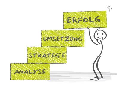 Realschule Mittelschule QA M10 Prüfung 2020 Hilfe Vorbereitung Coaching Holzbauer Gersthofen Bayern Entspannung Prüfungsangst Entspannung