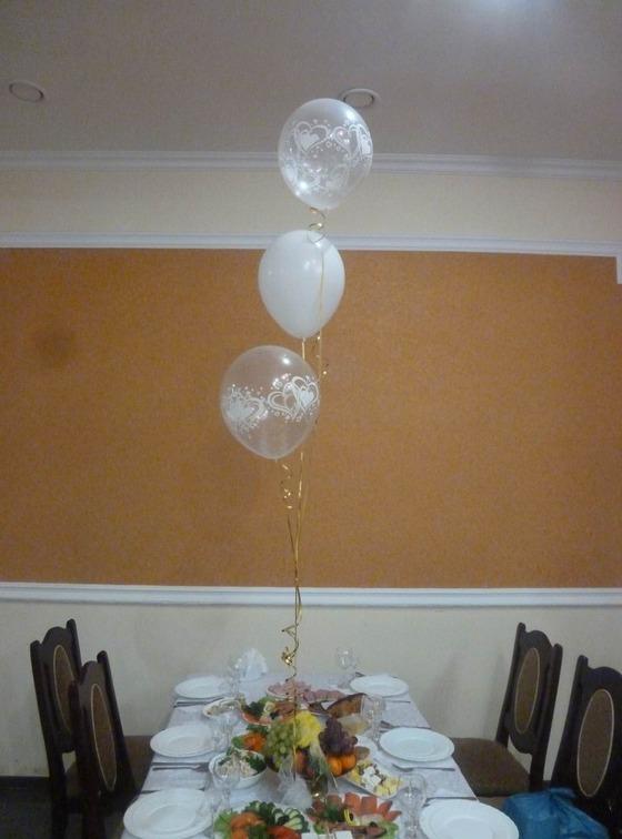 Использование светодиодной подсветки воздушных шаров (светодиоды)