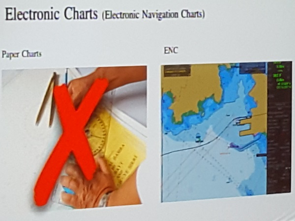 Die elektronischen Navigationskarten