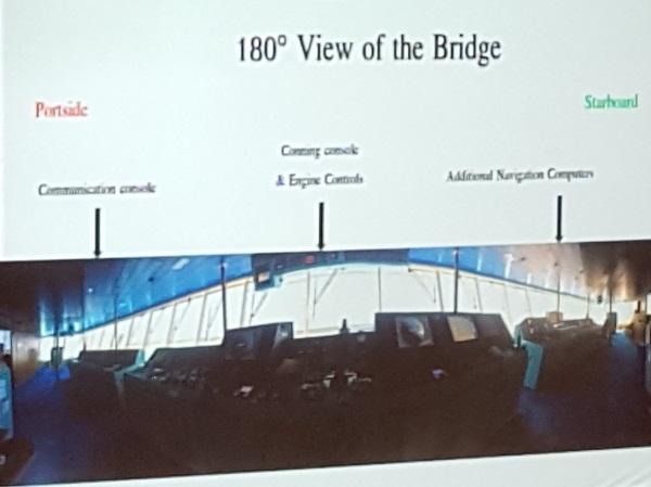 Ein 180°-Blick auf die  Brücke mit ihren Funktionen: Links die Kommunikatioskonsole, in der Mitte die Steuerkonsole und rechts die Navigation.