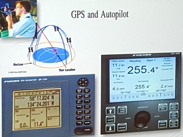 Gefahren wird mit Autopilot, die Navigation geht mit GPS