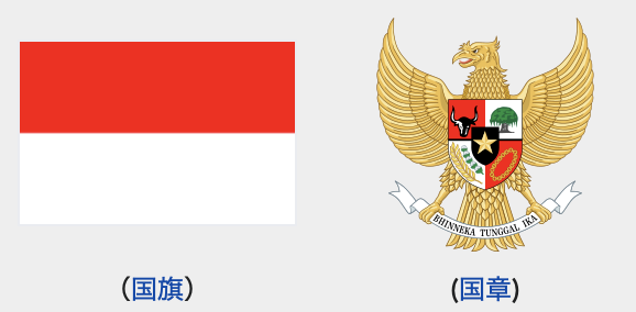 Information about Indonesia