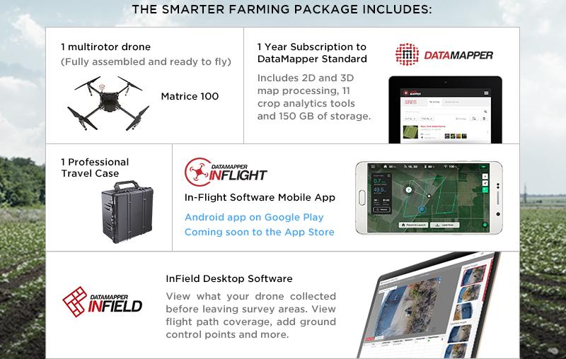 Smarter Farming Package | Drones para Agricultura como solución a las necesidades del agricultor
