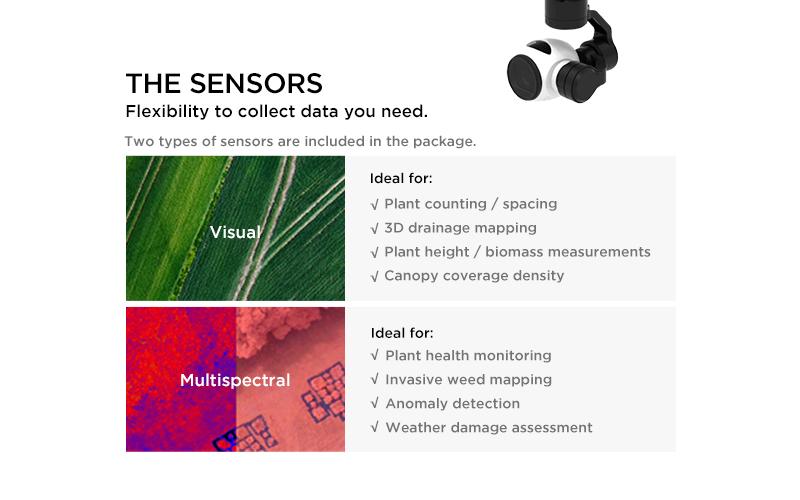 Smarter Farming Package ofrece dos cámaras multiespectrales para cubrir las necesidades de análisis de precisión