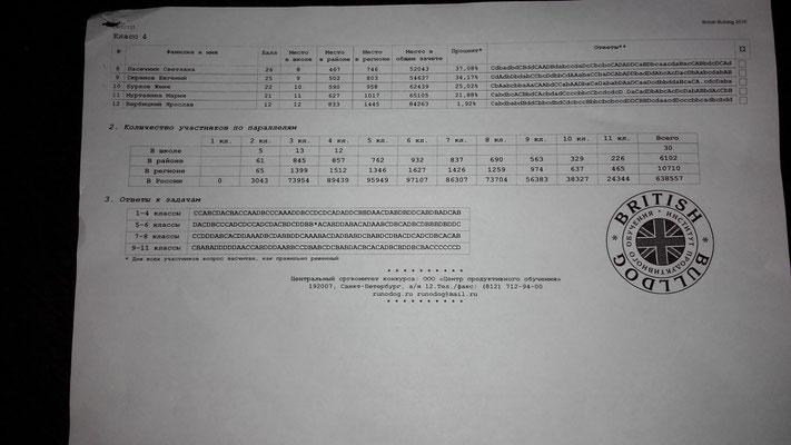английский бульдог 3 класс задания 2018