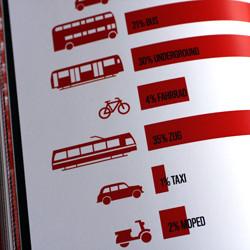 Buchreihe über beeindruckende Zahlen und wissenswerte Fakten von Großstädten