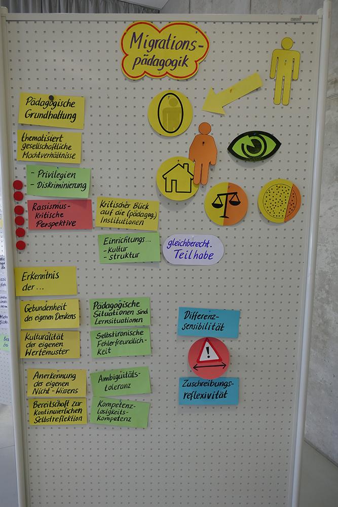 einige Workshop-Ergebnisse