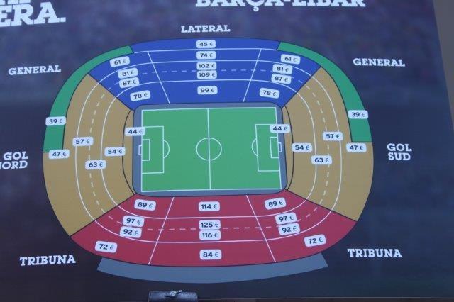 Eintrittspreise Fussballstadion in Barcelona