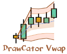 DrawCator Vwap for NinjaTader8