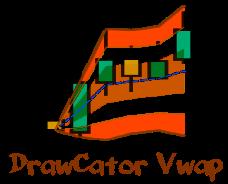 DrawCator Vwap for NinjaTader8